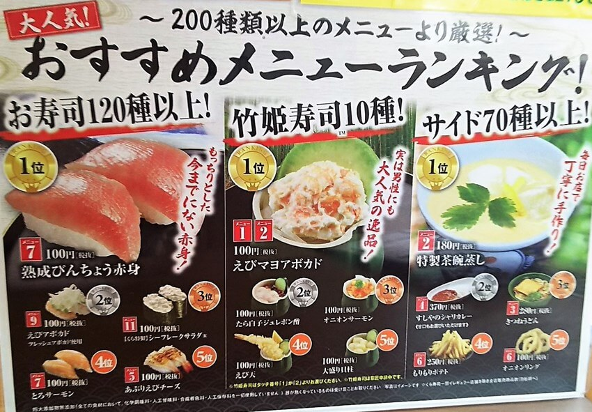 大人気!おすすめメニューランキング:くら寿司のテーブルメニュー