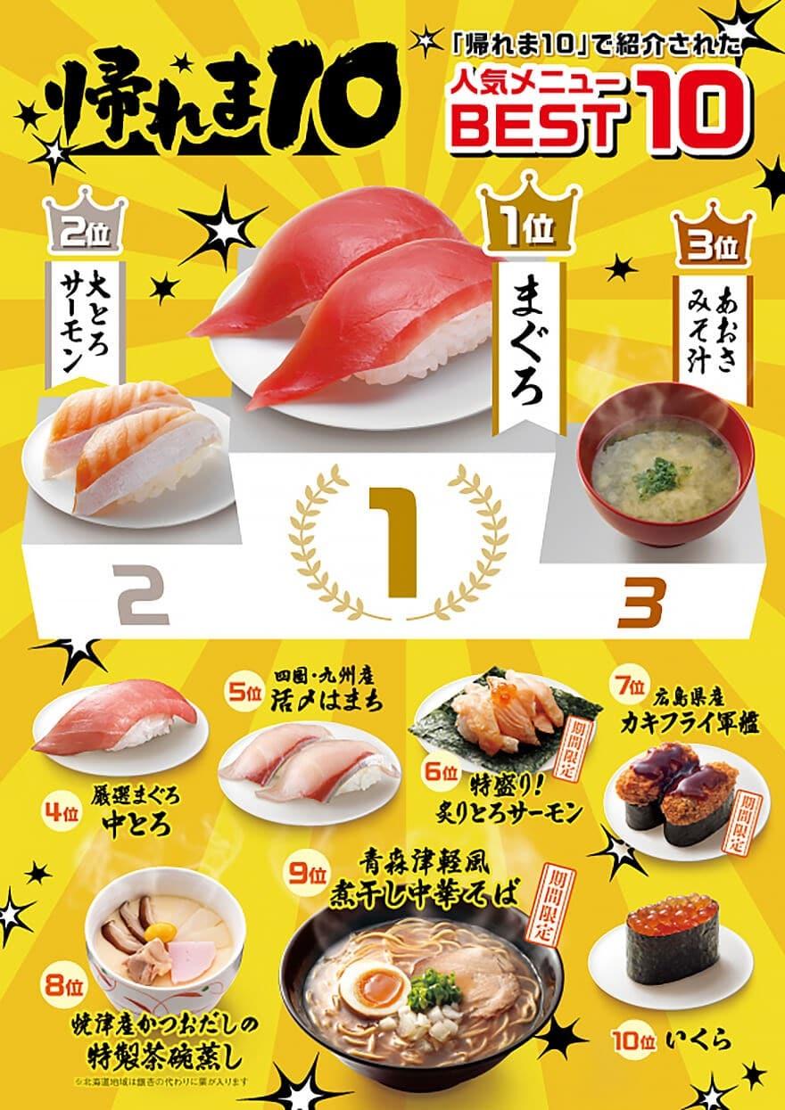 はま寿司帰れま10でのベスト10:出典元ははま寿司ホームページ